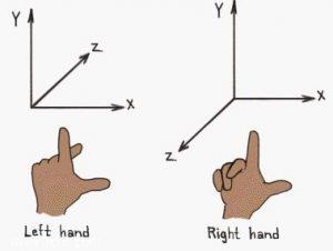تعیین محورهای مختصات