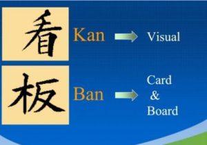 name-of-kanban-nabat
