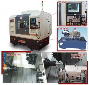 CY2 + 2Y - cncマシンのさまざまな部分 - JS-Tomi Firm - NABAT.Biz - CY2 + 2Y - Verschiedene Teile der CNC-Maschine - JS-Tomi Firm - NABAT.Biz - CY2 + 2Y - cnc机的不同部分 - JS-Tomi Firm - NABAT.Biz - CY2 + 2Y - diferite părți ale mașinii cnc - JS-Tomi Firma - NABAT.Biz - CY2 + 2Y - सीएनसी मशीन के विभिन्न भागों - जे एस Tomi फर्म - NABAT.Biz - NABAT corp