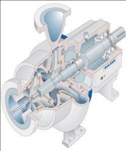 Centrifugal Pump - www.nabat.biz - Nabat Engineers Group