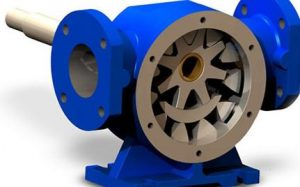 The performance of the internal gear pump - writen by Nabat Engineering Group - www.nabat.biz