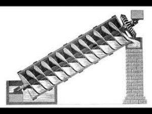 پمپ تکروتوری - پمپ تک اسکرو یا تک پیچی (single screw) بیشتر به پیچ ارشمیدس (archimedean screw)