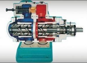 screw pumps - شرکت نبات - www.Nabat.biz - پمپ های صنعتی