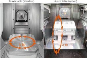 购买 - 主轴电机 - 伺服电机 - 步进电机 - PLC - 滚珠丝杠 - 购买LM指南 - 供应 - 购买铝 - 销售分销 - 销售电感式传感器 - 镗铣 - 购买扫描仪 - 三维扫描仪 - 购买扫描仪 - 扫描仪3D - 3D - 购买手枪和子弹,ISO传感器,激光管,激光功率和激光电源 - 无刷电机发动机 - 电气开关设备的电气安装CNc - 板 - 数控 - 滑轮 - 轴承 - 编码器 - 西门子plc Fatek - - 滚珠丝杠 - 滚珠丝杠 - Gten LM导轨 - 导轨ABBA导轨 - THK导轨LM导轨 - LM导轨 - LM导轨 - 导轨HIWIN - LM导轨 - TBI支架 - BSG三角形 - 三角形电源 - 平井电源 - EG -Delta - 三角伺服伺服电机 - 伺服电机 - Estun - Mecapion伺服电机 - King伺服 - 伺服电机Panasonic - 主轴 - Hertz - 水冷主轴 - 主轴 - 水冷 - Jager - 主轴 - Elte - Leadshine - 步进电机 - Omega - Moons -Delta - Delta逆变器 - 单逆变器TECO - 逆变器Toptec - Veichi逆变器 - 逆变器 - 逆变器Schneider - LS逆变器 - 逆变器Sanyu -
