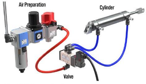 سیستم پنوماتیک - پنوماتیک - Pneumatic - Pneumatic system