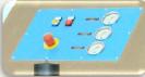 Raffaello HA35 - هموژنایزر - برتولی - هموژنایزر برتولی - homogenizer - Bertoli - Bertoli homogenizer - homogenization - هموژنیزاسیون - فرآیند هموژنیزاسیون - هموژنایزر محصولات لبنی - هموژنایزر آبمیوه - هموژنایزر صنعتی - هموژنایزر صنعت غذا - هموژنایزر صنعت دارو - پنل کنترل
