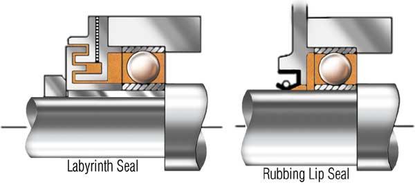 Radial shaft seal - seal