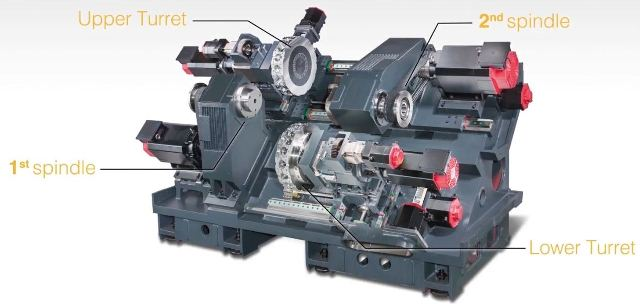 mini cnc lathe for sale, small cnc wood lathe, mini cnc lathe machine, small cnc turning center, lathe carriage, types of lathe, lathe machine parts and functions, headstock of lathe machine, what is cnc lathe, what is cnc, what is turning machine, lathe machine parts and functions pdf, lathe bed, tailstock, Slant bed, GTZ-2600 - GTZ-2600Y