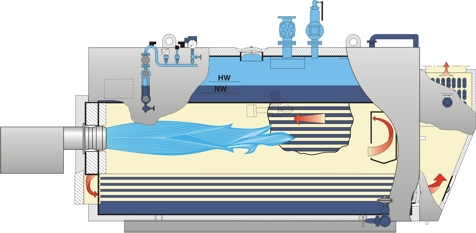 UL-S-بویلر UL-S-دیگ بخار UL-S-دیگ بخار صنعتی-دیگ بخار بوش آلمان-دیگ بخار BOSCH-بویلر صنعتی-steam boiler-BOSCH industrial boiler-