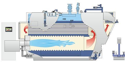 ZFR-دیگ بخار ZFR-دیگ بخار صنعتی-بویلر صنعتی-دیگ بخار بوش آلمان-دیگ بخار BOSCH-بویلر BOSCH-