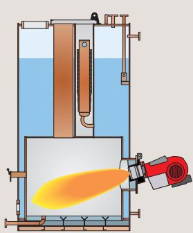 Aalborg OS-دیگ بخار Aalborg OS-دیگ بخار آلفالاوال-بویلر بخار-Alfalaval steam boiler-water tube boiler-مشعل-محفظه احتراق-burner-firing system-