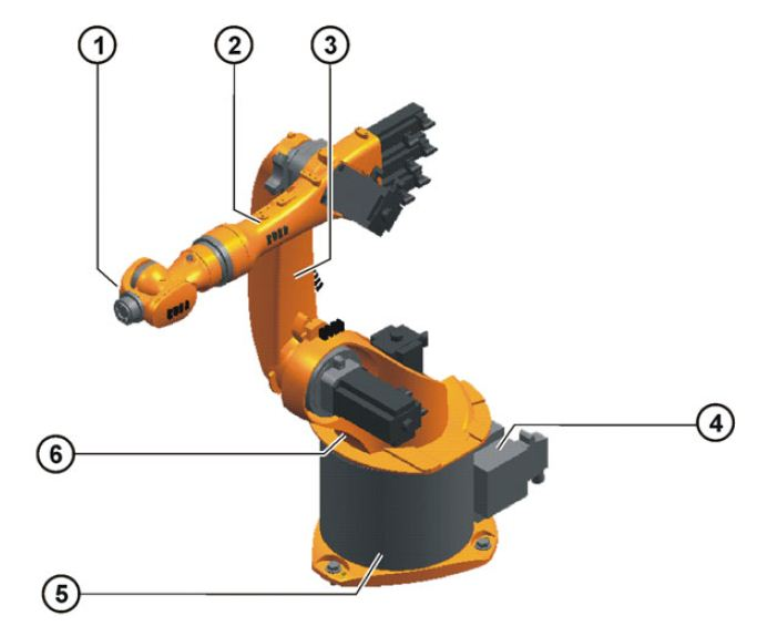 KR20-3 ، روبات صنعتی ppt ، انواع ربات های صنعتی pdf ، robotics ، robotech ، robot ، robot arm ، robot engineer ، robot price list ، robot price ، robot arm price ، robot asimo ، robot arm ، robot abb ، robot aibo ، robot atlas ، DOF ، cnc robot arm ، cnc robot router ، cnc robot arm kit ، cnc robotics pdf ، cnc robot programming ، cnc robot loader ، cnc robotic arm price ، cnc robotica ، cnc robot ، ، cnc robot machining ، cnc robot cost ، cnc robot arm for sale ، cnc robot for sale ، ، cnc robot arm plans ، cnc robot abb