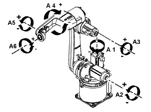 cnc robot drill ، cnc drawing robot ، cnc robot difference ، cnc e robotica ، cnc fanuc robot ، robot for cnc machine ، robot for cnc lathe ، robot cnc router for sale ، cnc lathe with robot for sale ، cnc robot gripper ، ، cnc robot gantry ، gsk cnc robot ، cnc robot hand