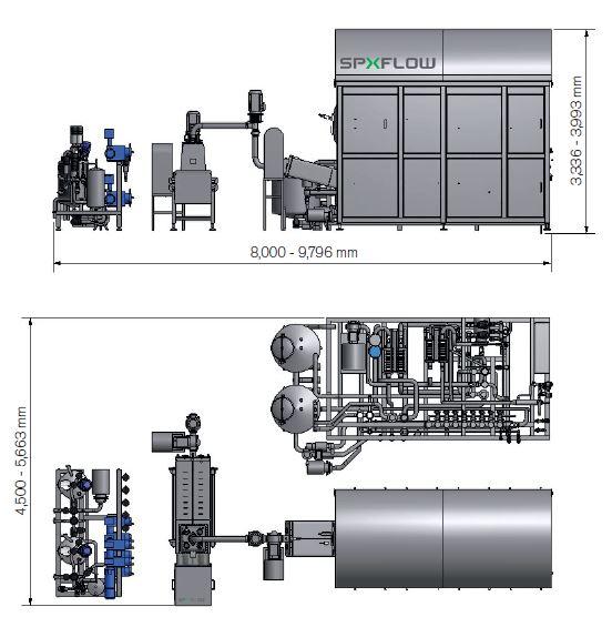 GS-دستگاه تولید کره-دستگاه کره زنی-دستگاه کره گیری-دستگاه چرن-SPX Flow butter making machine-GS churn-