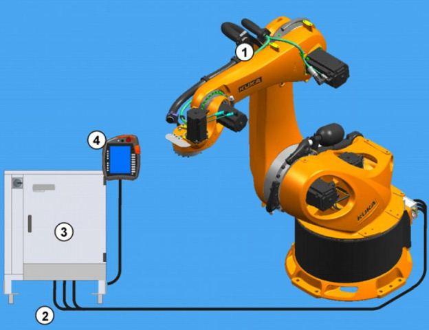KR470-2PA ، خرید ، فروش ، قیمت ربات ، انواع ربات ، ربات صنعتی ، فروش ربات کاکو ، ربات کوکا ، KUKA robot
