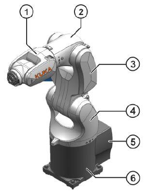 رباتهای صنعتی pdf ، روبات صنعتی ppt ، انواع ربات های صنعتی pdf ، robotics ، robotech ، robot ، robot arm ، robot engineer ، robot price list ، robot price ، robot arm price ، robot asimo ، robot arm ، robot abb ، robot aibo ، robot atlas ، DOF ، cnc robot arm ، cnc robot router ، cnc robot arm kit ، cnc robotics pdf ، cnc robot programming ، cnc robot loader ، cnc robotic arm price ، cnc robotica ، cnc robot ، ، cnc robot machining