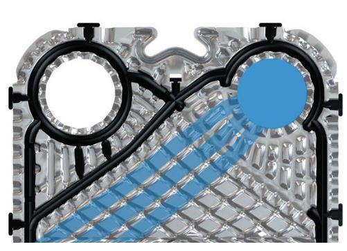 TetraPlex C10-مبدل حرارتی صفحهای تتراپک-Tetrapak plate heat exchanger-پاستوریزاسیون مواد غذایی-