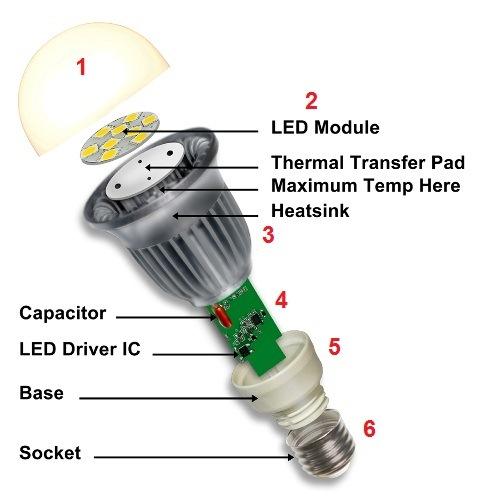 ، LED DRIVER چیست؟ ، LED DRIVER ، لنز ال ای دی شیشه ای یا پلاستیکی؟ ، لنز ال ای دی ، تفاوت SMD LED و COB LED ، LED VRIVE ال ای دی درایور ، درایور ، روشنایی LED ، لومن ، Lumen ، روشنایی LED ، lumen led bulbs ، ، lumen led bulbs ، led lights ، led array ، led cube ، led equipped ، led emergency lights ، ساخت و طراحی انواع لامپ های LED ، انواع لامپ LED ، دیود ، ویژگیهای چراغهای LED