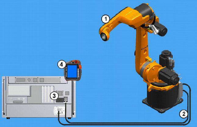 robot engineer ، robot price list ، robot price ، robot arm price ، robot asimo ، robot arm ، robot abb ، robot aibo ، robot atlas ، DOF ، cnc robot arm ، cnc robot router ، cnc robot arm kit ، cnc robotics pdf ، cnc robot programming ، cnc robot loader ، cnc robotic arm price
