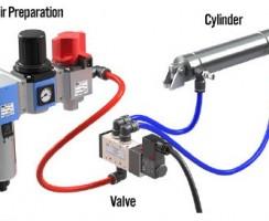 سیستم پنوماتیک (Pneumatic system)